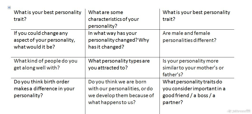 10 Games And Activities To Practise Personality Adjectives